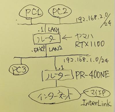 interlink_pptp.jpeg